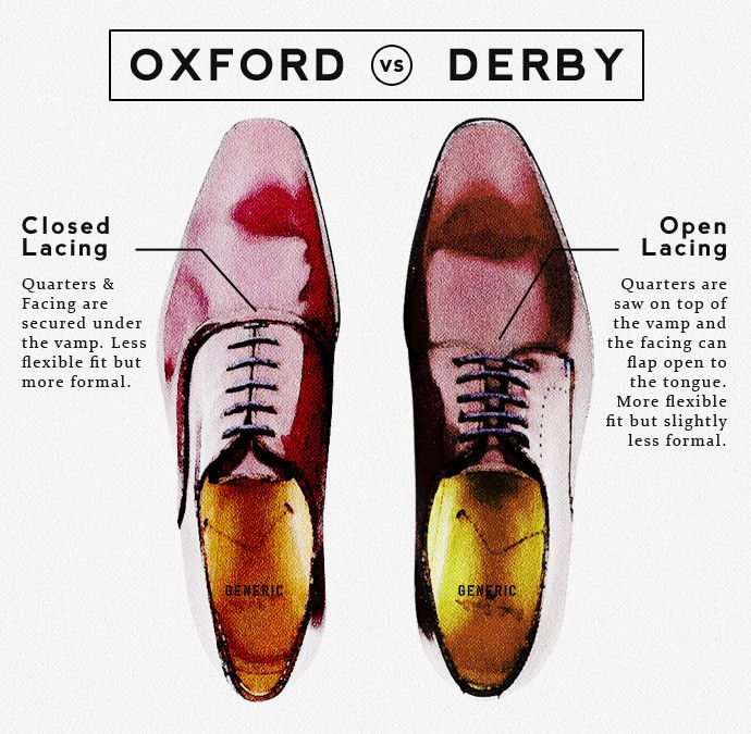 5 dress shoes every should own notey