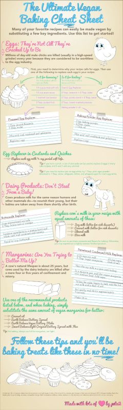 #1. You can bake your bread and it eat it, too.RJ Zaworski#2. Two words: CINNAMON ROLLS.RJ Zaworski#3. Baking vegan goodies has never been easier.Infographic List#4. No oven? No ...